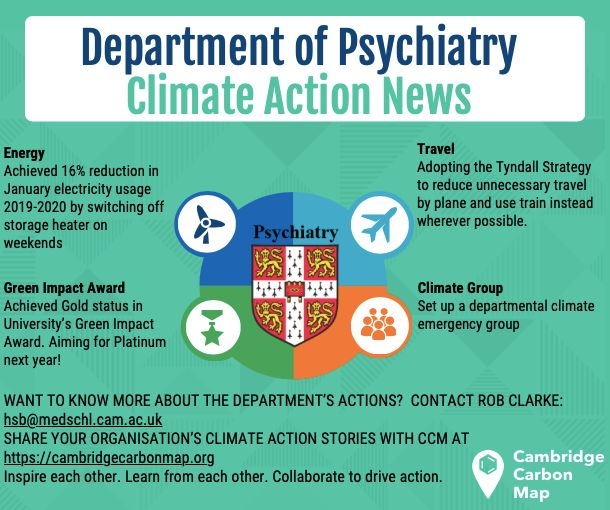 Cambridge Psychiatry Department works with CCM to tell its climate action stories